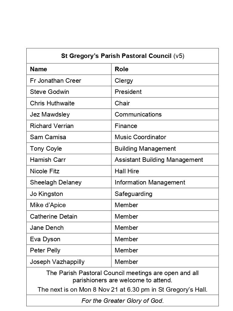 20211018 St Gregorys Ppc Council Membership List V5 Page 0001 1